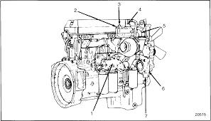 Detroit 60 series engine diagram cooling system ponents endowed