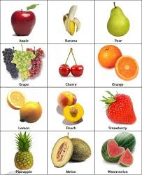 Images Of Fruit And Names Of Them English Lessons Grammar