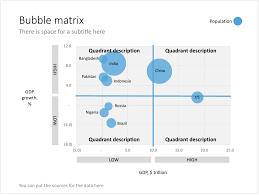 A Bubble Chart In Powerpoint Slidemagic