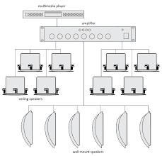 100v speaker wiring diagram little wiring diagrams valcom ceiling speaker wiring diagram at Ceiling Speaker Wiring Diagram