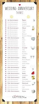 second year anniversary gifts for him inspirational wedding and guys dating boyfriend years list traditional