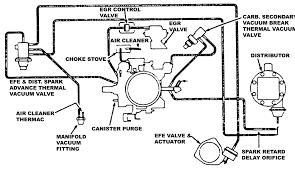 1998 lincoln continental 4 6l mfi dohc 8cyl repair guides 3 1975 76 pontiac 350 400 4bbl