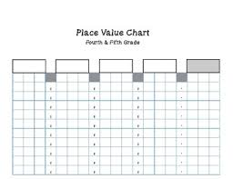 Blank Place Value Chart With No Words Place Value Chart For Staar Test