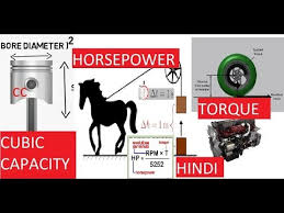 Hindi Horsepower Torque And Cc Explained