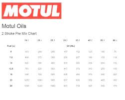 50 1 Gas Oil Gas Oil Mixture Chart Picture Of How Much To