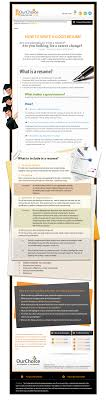 Some Resume Writing Good Tips Infographic Career Ink