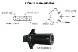 4 pin trailer wiring diagram wiring diagram and fuse box diagram 4 Pin Plug Wiring Diagram wiring diagram for 7 pole trailer plug wirdig with 4 pin trailer wiring diagram 4 pin trailer plug wiring diagram