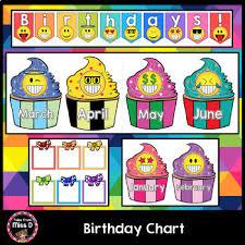 Emoji Birthday Display