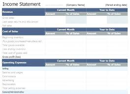 Sales Pro Forma Template Budget Business Plan Forecast
