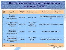 Задачи Дипломной Работы Межевание в Москве и МО Задачи Дипломной Работы Межевание в МО