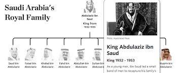「1975 Faisal bin Abdulaziz Al Saud assassinated by his cousin」の画像検索結果