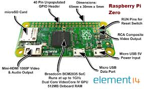 raspberry pi 3 wiring diagram wiring diagrams mashups co Jvc Kd Sr81bt Wiring Diagram raspberry pi zero bus bar power supply schematic playstation 3 hdmi circuit jvc kd sr80bt wiring diagram