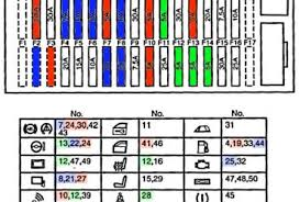 bmw r1200rt fuse box wiring diagram for car engine bmw x5 fuse box layout