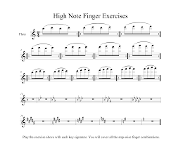 Solutions For Common Third Octave Problems Dr Cates