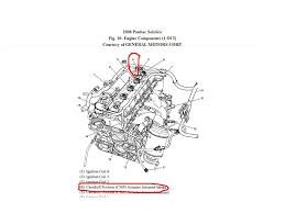 camshaft position sensor location pontiac solstice forum this image has been resized click this bar to view the full image