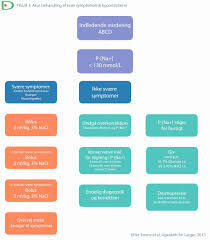 Studious Usmc Pft Scoring Marine Physical Fitness Test Chart