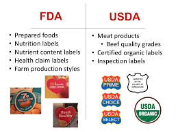 Usda Beef Quality Grade Chart National Agriculture In The Classroom