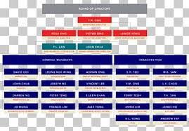 Uob Hierarchy Chart Singapore Uob Kay Hian United Overseas Bank Stock Investment