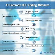 10 Common Hcc Coding Mistakes Hcccoding Medicalcoders