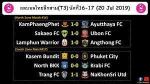 ผลบอลไทยลีก3(T3)ล่าสุด นัดที่16-17: ลำพูนเฉือนอ่างทอง |  กำแพงเพชรควงสระแก้วคว้าชัย (20 Jul 2019) - YouTube