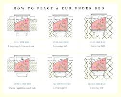 area rugs in bedroom rug bed bath and beyond rugs area under safe bedroom arrangement master bedroom area rug placement