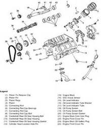 similiar 3 8l v6 engine diagram keywords 2001 chevy impala engine diagram further gm 3 8l v6 engine diagram