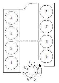 firing orders for ford engines engines a 1 3 7 2 6 5 4 8 firing order