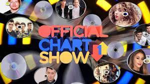 Bbc Dvd Chart Favourite Song Of 2015 So Far Cbbc Bbc