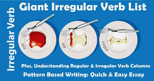 Present Past And Past Participle Chart Pdf Giant Irregular Verb List Plus Understanding Regular And