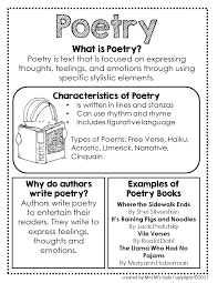 Genre Mini Anchor Charts Teaching Poetry Poetry Lessons