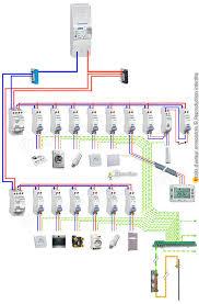 Schéma De Tableau électrique, Câblage Branchement