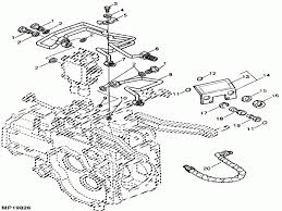 john deere 855 wiring diagram bestdealsonelectricity com John Deere 757 Electrical Diagrams at John Deere 855 Wiring Harness