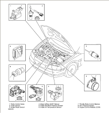 tell me where the map sensor is located on a 2000 volvo s80 2 9l graphic graphic