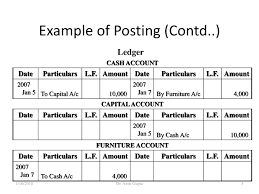 Ledger Example Ledger And Trial Balance Powerpoint Slides