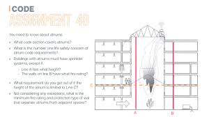 Designer Hacks Ppd Ppd Pdd Practice Test Review Hyperfine Architecture