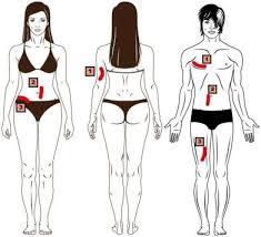 Körperfett messen mit caliper
