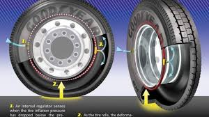 Goodyear Unveils Self Inflating Tires For Big Trucks Autoblog