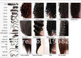Natural Curly Hair Length Chart Www Bedowntowndaytona Com