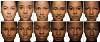 Brown Skin Tone Chart Representing My Beautiful The Trouble With Makeup For Women