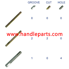 types of spindle