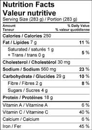 image of nutrition facts table for saffrom pumped mussels