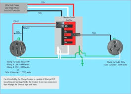 how to wire a 220v plug 3 wires full size of how to wire a how to wire a 220v plug 3 wires welder plug wiring diagram how to wire