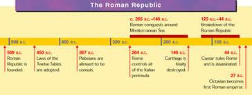 fall of rome essay phd dissertations online nyu cv writing service us reviews uk