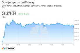 Us Dow Jones Live Chart Stocks Surge After Us Delays Some China Tariffs