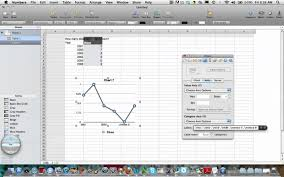 making a line graph with mac numbers