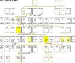 Excel Templates Family Tree Template Family Tree Excel Download Them Or Print