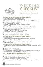 Best 25+ Wedding ceremony checklist ideas on Pinterest   Reception ...