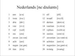 Learn the target words in the nato. Dutch Numbers 1 20 Youtube
