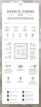 How To Speak Designer