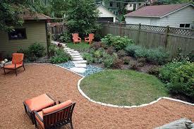 Small Picture Garden Design Garden Design with Landscaping Ideas For Backyard